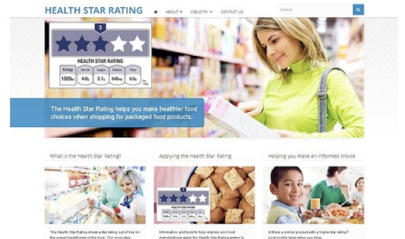 Health Food Rating Website